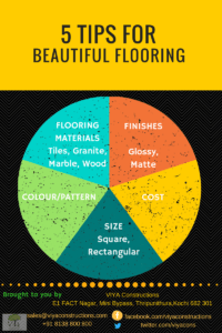 5 flooring tips for building construction in Kerala