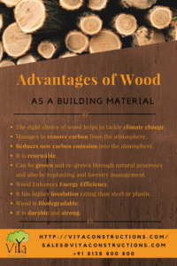 Advantages of Wood as a building material