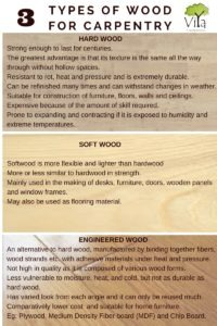 Types of wood used in carpentry by civil contractors in Kerala