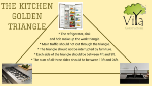 The kitchen Golden triangle