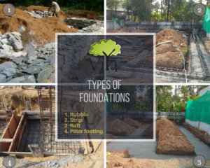 Stages of building construction - #2. Foundation