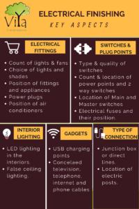 Electrical finishing - key aspects