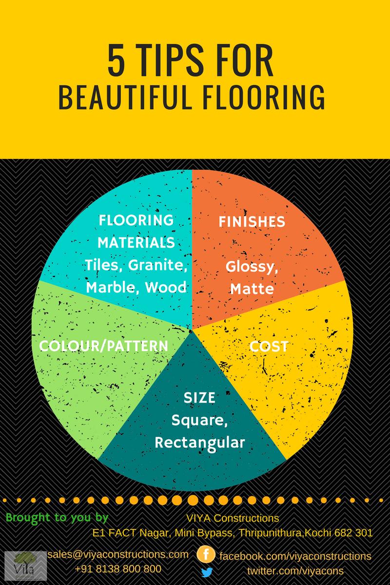 In Kerala Flooring Options