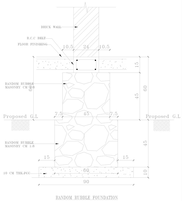 Rubble foundation - Technical specification